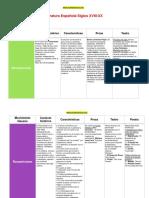 Apuntes-en-Cuadros-Sinopticos-Literatura-Española-Selectividad.pdf