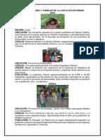 Nacionalidades y Pueblos de La Costa Ecuatoriana