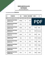 Data Pasar 2015 - 2019 DAK