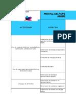 Matriz de Aspectos, ipactos , riesgos y peligros FRESCO (2).xlsx