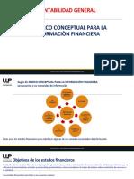 Marco Conceptual para la Informaciòn Financiera-Resumen.doc