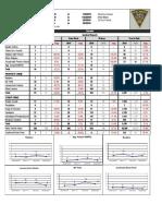 New Haven Crime Statistics CompStat Weekly Report - Nov 25 - Dec 1 2019