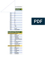 21910 - Keyboard shortucts and Functions List Oct 13.xlsx