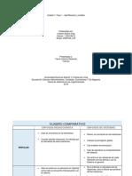 CRISTIANBUILES_CUADRO COMPARATIVO_ACTIVIDAD 4.docx