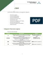 Funciones DAX