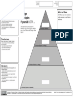 [PT] Design Principles Pyramid Canvas