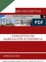 conceptos de agregación económica