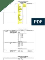 9.1.1.4. bukti evaluasi, analisis, tindak lanjut indikator mutu klinis