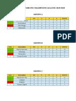 classifiche gironi champions league 2019-20