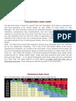 Cholesterol Risk Chart