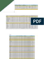 01-VRF Load Calculation