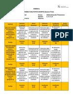 Rúbrica prueba cualitativa escrita (Examen Final clase 2195341853 Ing Industrial