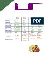 tabel pronume