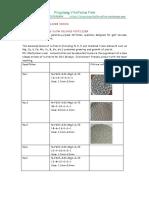 Slow Release Fertilizer Series-Pingxiang VitalForce (Whtaspp 8614707090699)