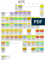 Diagrama Semestres PIC Propuesta 22-07-2019