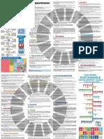 4. SDG Brochure.pptx