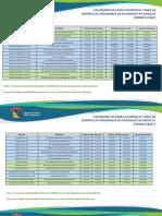 Calendario Cargas Academicas 2020_01 posgrados no medicos