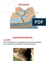 GD-M3-CAP5-DISTANCIAS CORREGIDO.pptx