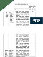 PAKET 01. KISI-KISI SOAL  KLS X SMT 1 2019-2020 UASBN