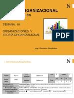Sesion 01 - Las Organizaciones y La Teoría Organizacional