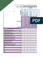 Kit Tipo Ece Cta 2019 Actualizado Listo