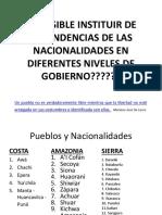 DIRECCION DE NACIONALIDADES