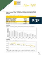 Cifras-PYME-diciembre-2012