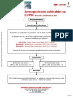 Aguas - Microorganismos cultivables ISO 6222-1999
