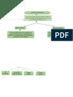 Métodos de investigacion.docx