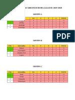 classifiche gironi europa league 2019-2020