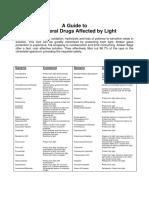 Photosensitive Drugs & Etc.