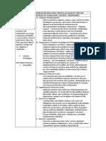 7 dimensiones-alcaldia de popayan (Autoguardado)