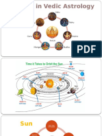 Vedic Astrology Planets
