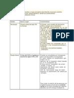 Pregunta-N-2-ciencias-politicas--6.docx