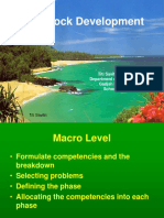 Block Development (Micro Curriculum).ppt