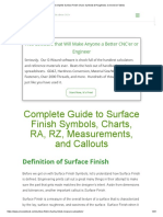 Complete Surface Finish Chart, Symbols & Roughness Conversion Tables.pdf