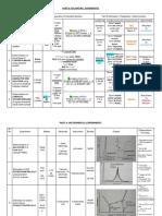 VTU Chemistry Lab Revision sheet