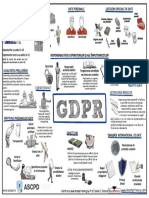Sinteza-GDPR-limba-romana.pdf