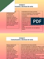 U3 Presentacion Procesos de Venta