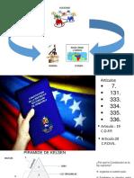 Presentación1 CONSTITUCION.pptx