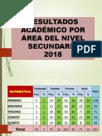 resultados finales academico 2018.pptx