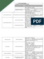 """Evidencia - Lista de Verificación """"Selección Adecuada"""""""