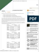 dokumen.tips_membuat-pekerjaan-tambah-kurang-pada-sebuah-proyek-bongpdf