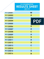 2019 maths results
