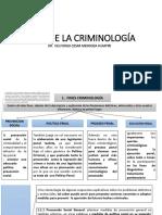 Criminología Semana 11 y 12