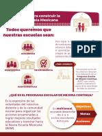 NUEVA ESCUELA MEXICANA Programa Escolar Mejora Continua 2019
