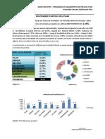 Informe Inflacion NOVIEMBRE
