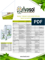 Rivasol Organic Liquid Worm Fertilizer Time of Use and Dosage