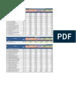 Anexo 03 - Precios bases  redes Internas TDR Saturaci#n