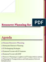 CICT4563-IsSP-Lesson 3-Resource Planning for Is